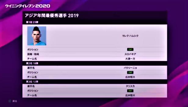 2019アジア年間最優秀選手