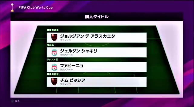 FIFAクラブワールドカップ個人タイトル