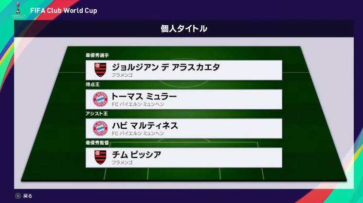 FIFAクラブワールドカップ2020個人タイトル