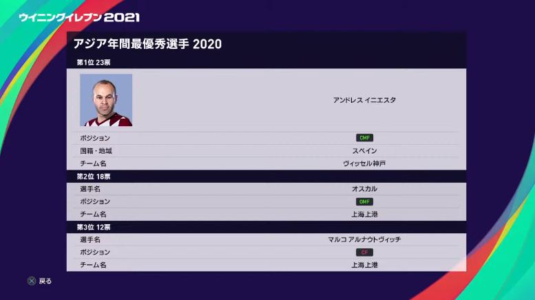 アジア年間最優秀選手2020