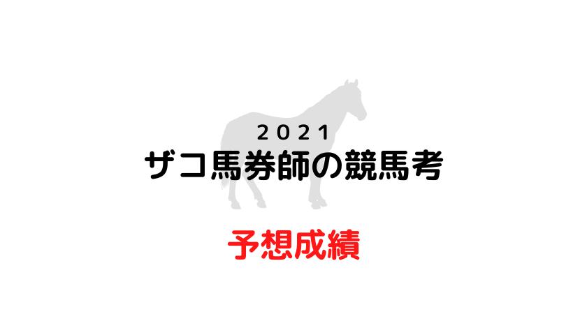 2021馬券成績